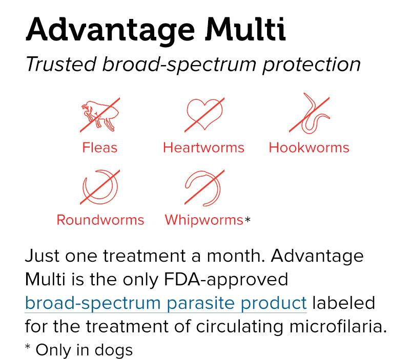 Advantage Multi - Trusted broad-spectrum protection