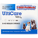 U-40 Syringes for ProZinc & Vetsulin Insulin