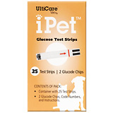 iPet Test Strips (Click for Larger Image)