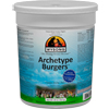 Find Wysong Archetype Burgers Dog & Cat Food on 1-800-PetMeds